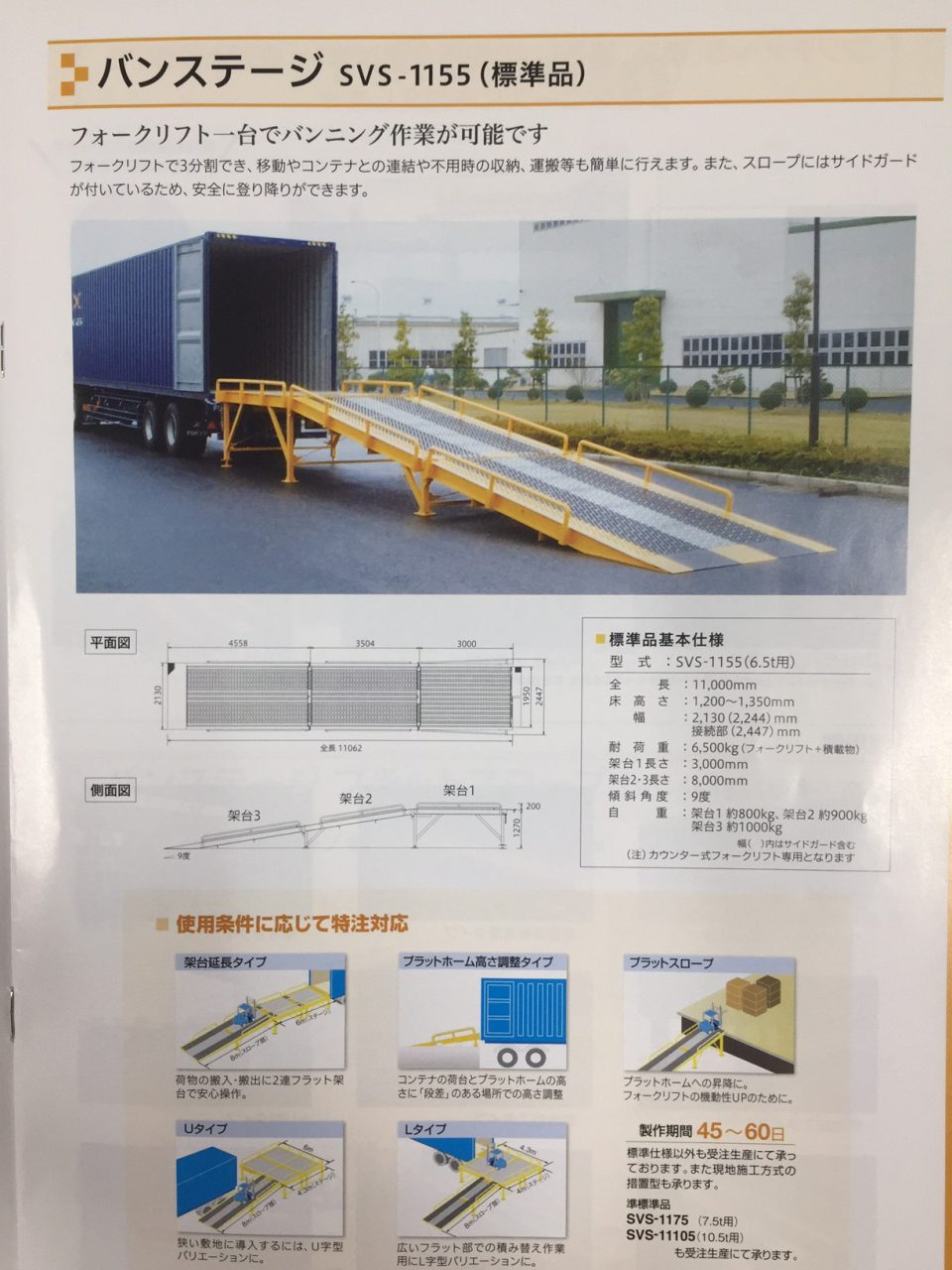 サンキン バンステージ SVS-1155中古品  (完売)